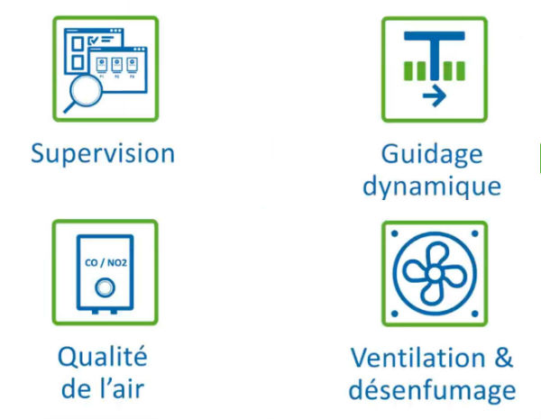 (Supervision) (Guidage dynamique) (Qualité de l'air) (Ventilation désenfumage)
